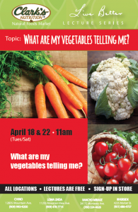 Lecture: What Are My Vegetables Telling Me?